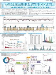 平成28年中交通事故統計分析結果〔車籍別:掲出用ポスター〕