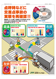 点呼時などに交差点事故の実態を再確認!!