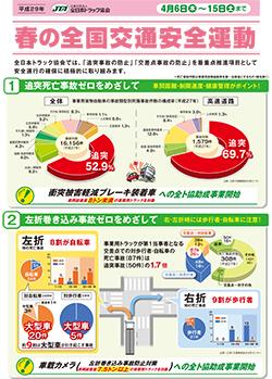 平成29年春の全国交通安全運動