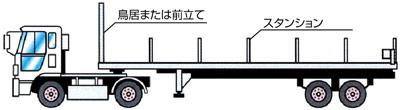スタンション型